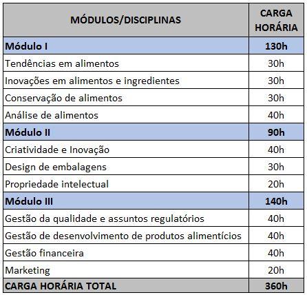 3279f75ab0a5f Dr. Marco Antonio Fernandes de Oliveira · Dr. Mauro Luiz Martens